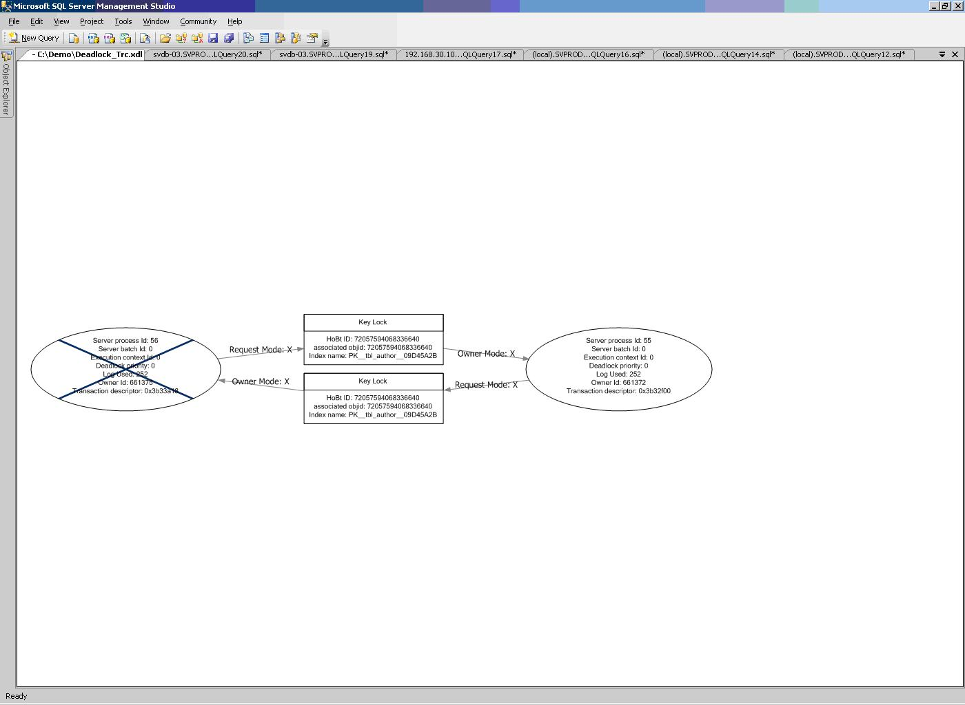 Deadlock Graphs In Sql Server 2005 Systems Engineering And Rdbms Context Diagram